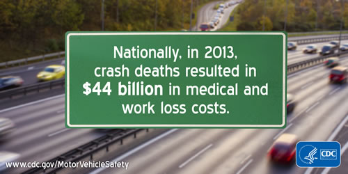 Cost of motor vehicle crash deaths first aid mart for Motor vehicle crashes cost american